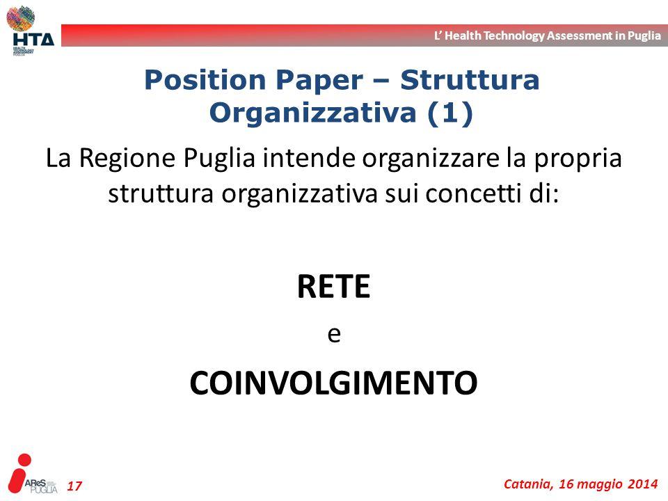 Position Paper – Struttura Organizzativa (1)