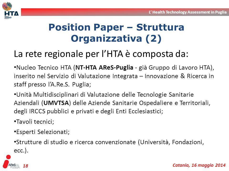 Position Paper – Struttura Organizzativa (2)