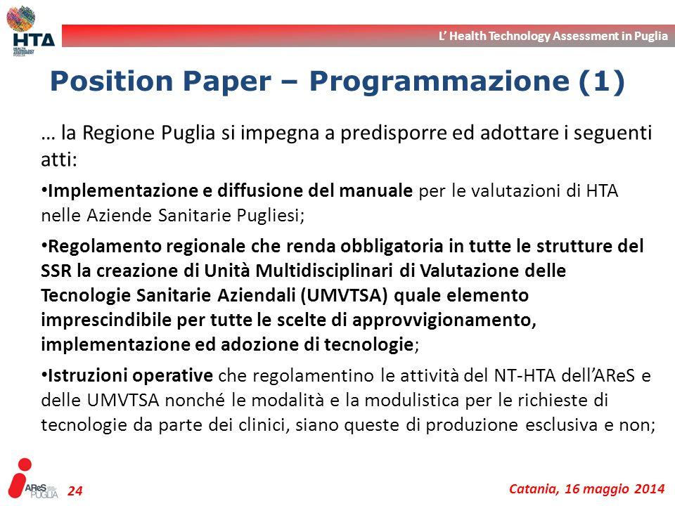 Position Paper – Programmazione (1)