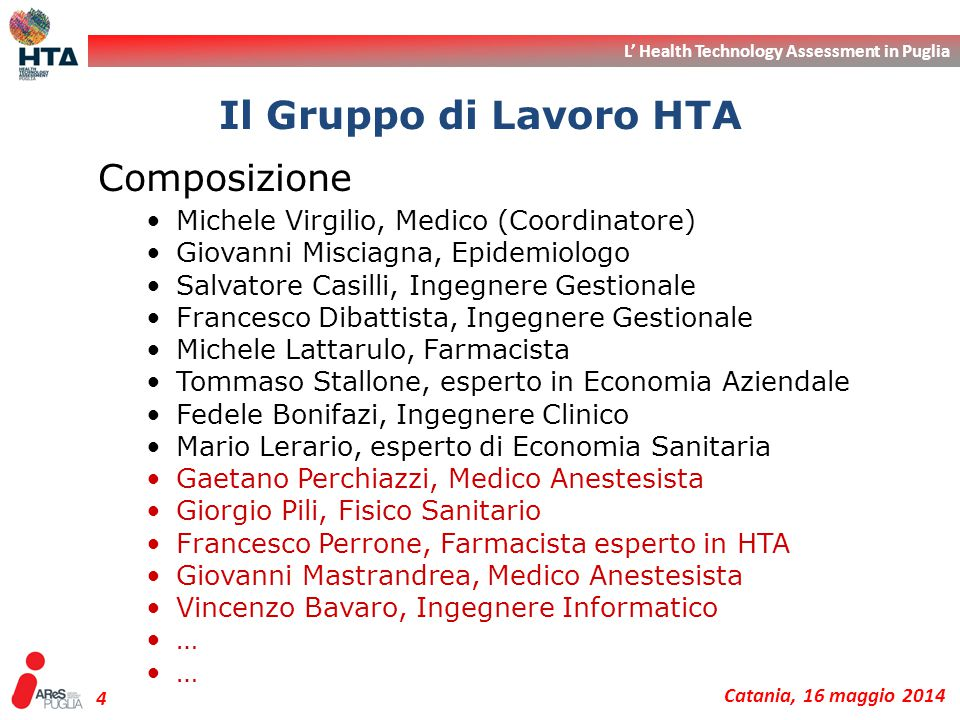 Il Gruppo di Lavoro HTA Composizione