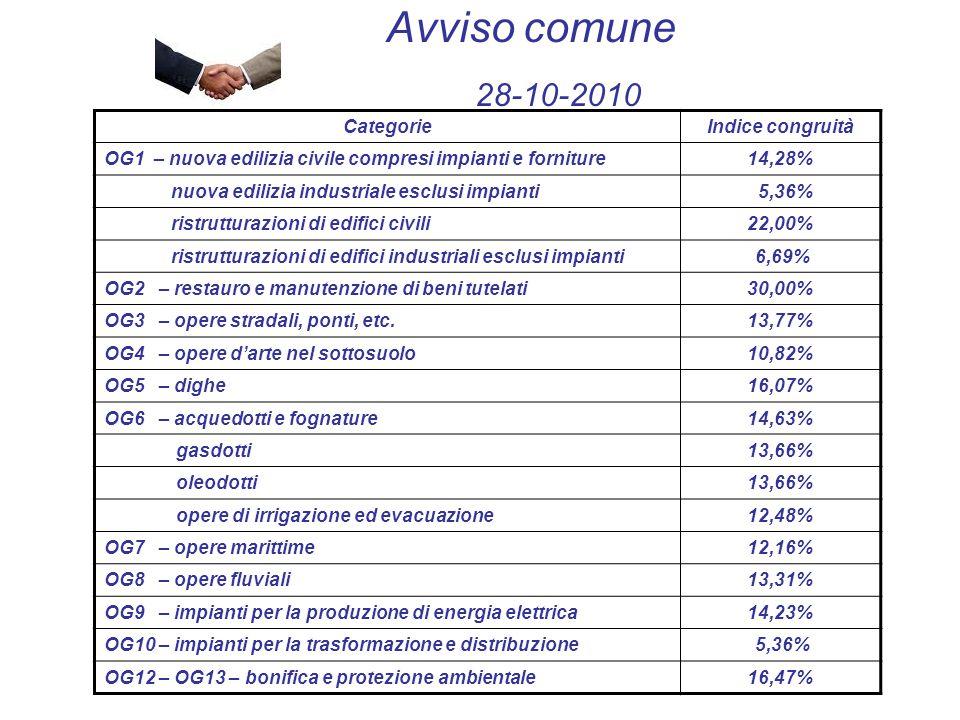 Avviso comune 28-10-2010 Categorie Indice congruità