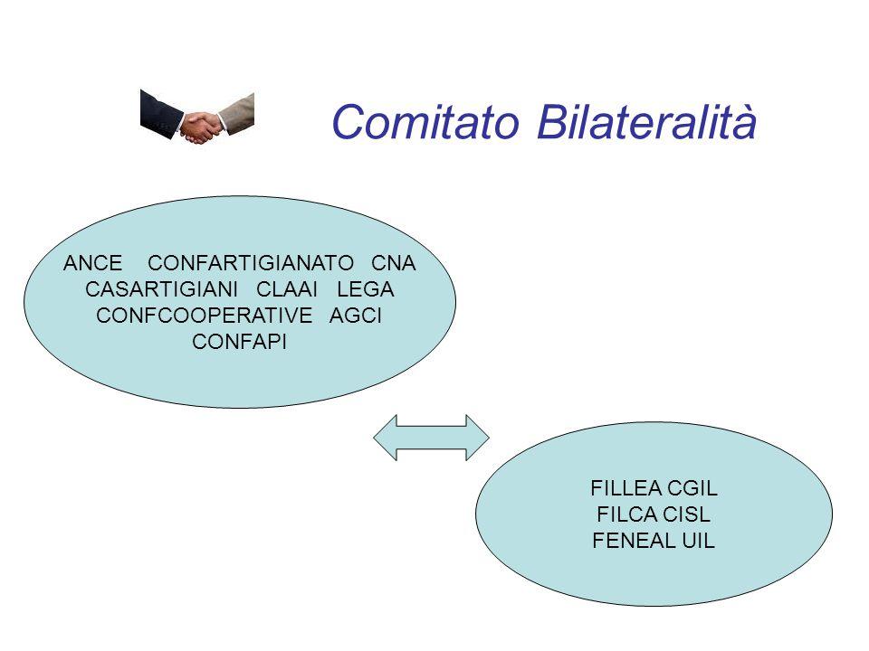 Comitato Bilateralità