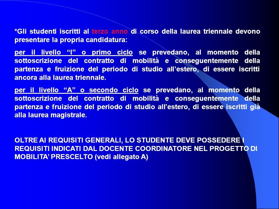 *Gli studenti iscritti al terzo anno di corso della laurea triennale devono presentare la propria candidatura: