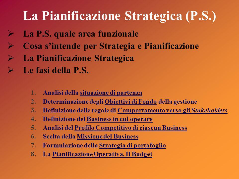 La Pianificazione Strategica (P.S.)