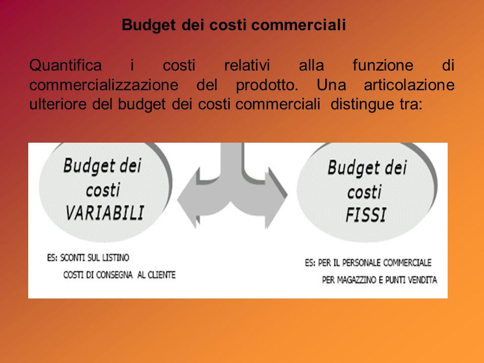 Budget dei costi commerciali