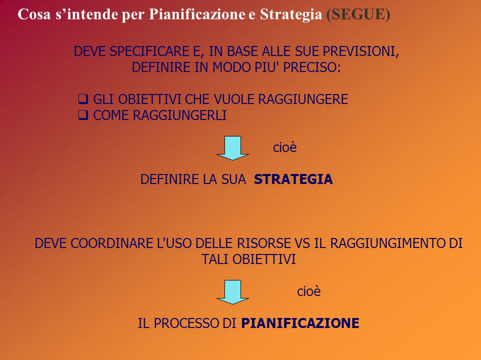 Cosa s'intende per Pianificazione e Strategia (SEGUE)
