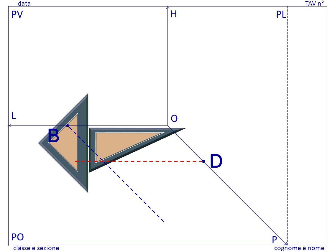 B D PV H PL L O PO P data data TAV n° TAV n° classe e sezione