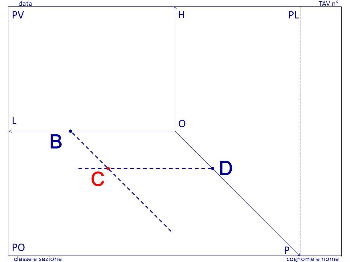 B D C PV H PL L O PO P data data TAV n° TAV n° classe e sezione