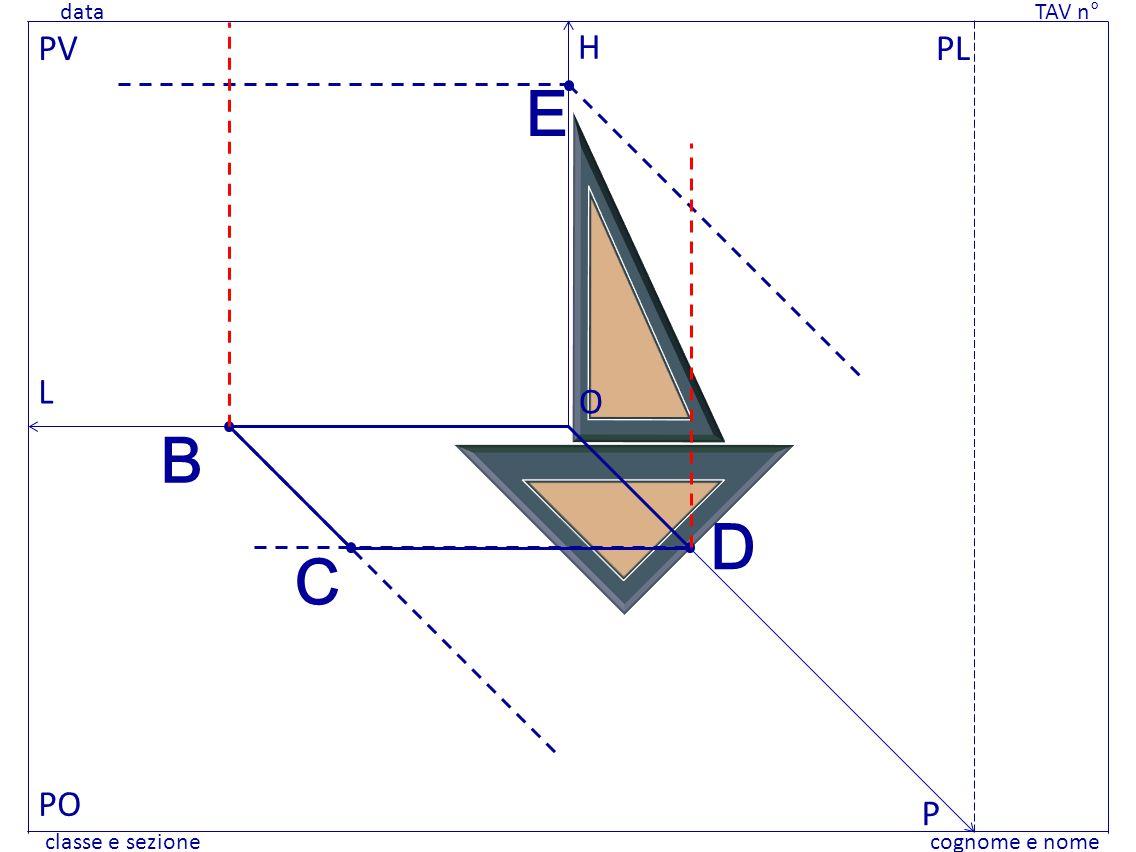 E B D C PV H PL L O PO P data data TAV n° TAV n° classe e sezione