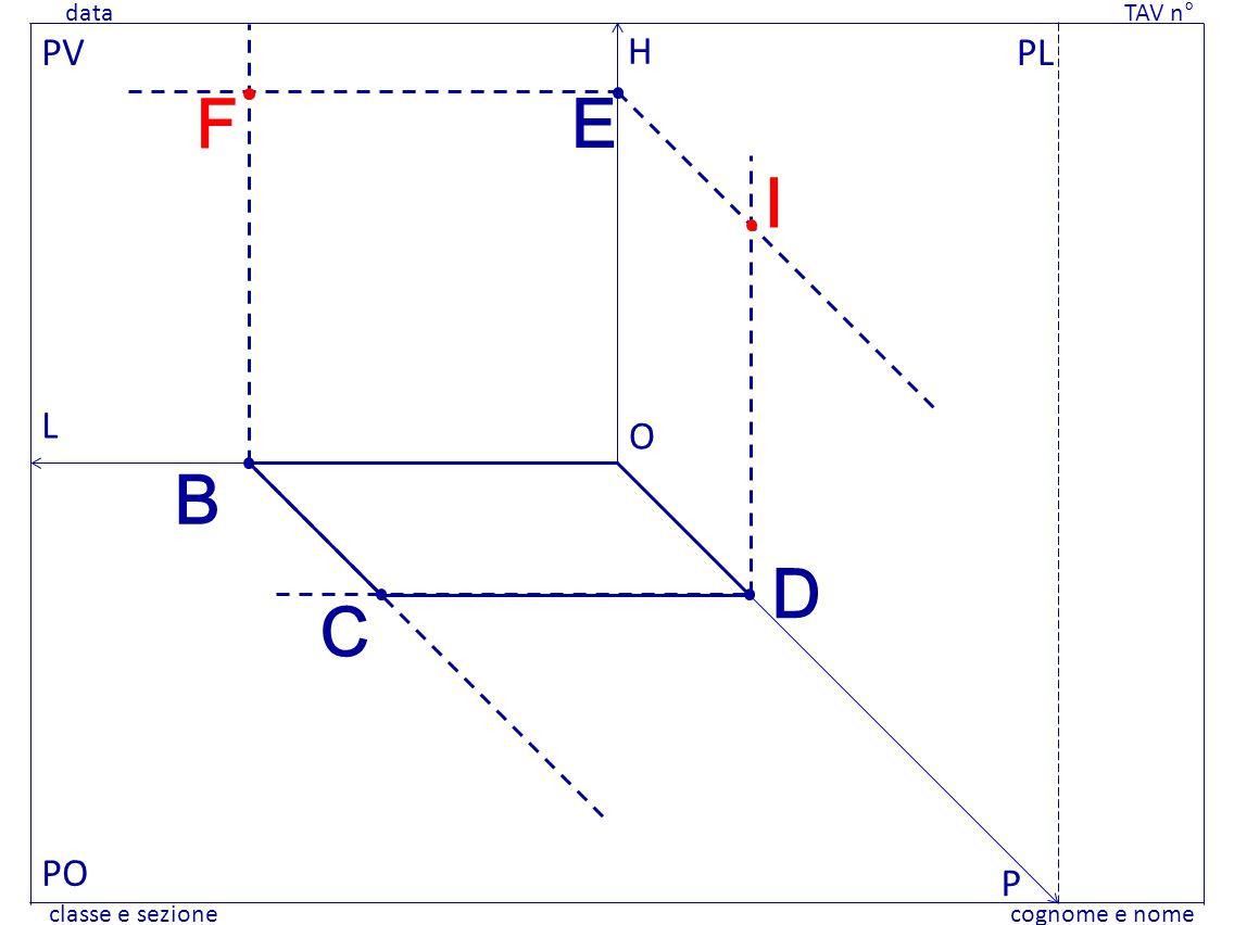 F E I B D C PV H PL L O PO P data data TAV n° TAV n° classe e sezione