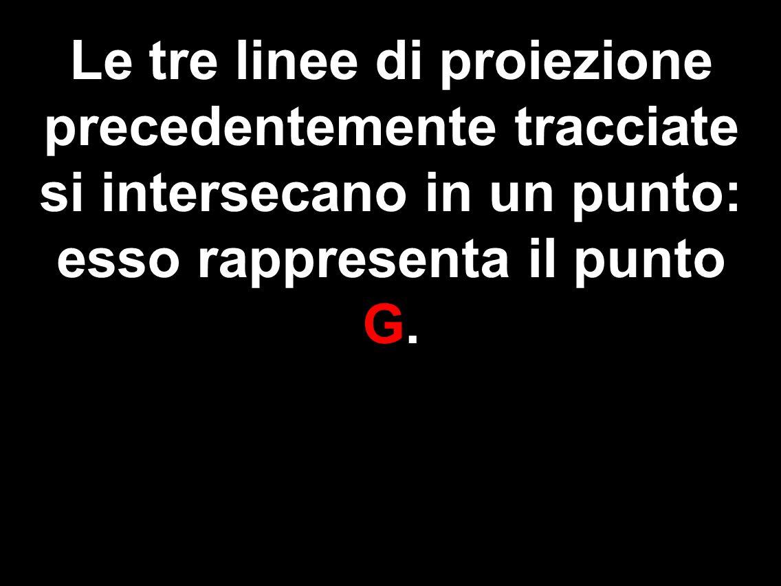 Le tre linee di proiezione precedentemente tracciate si intersecano in un punto: esso rappresenta il punto G.