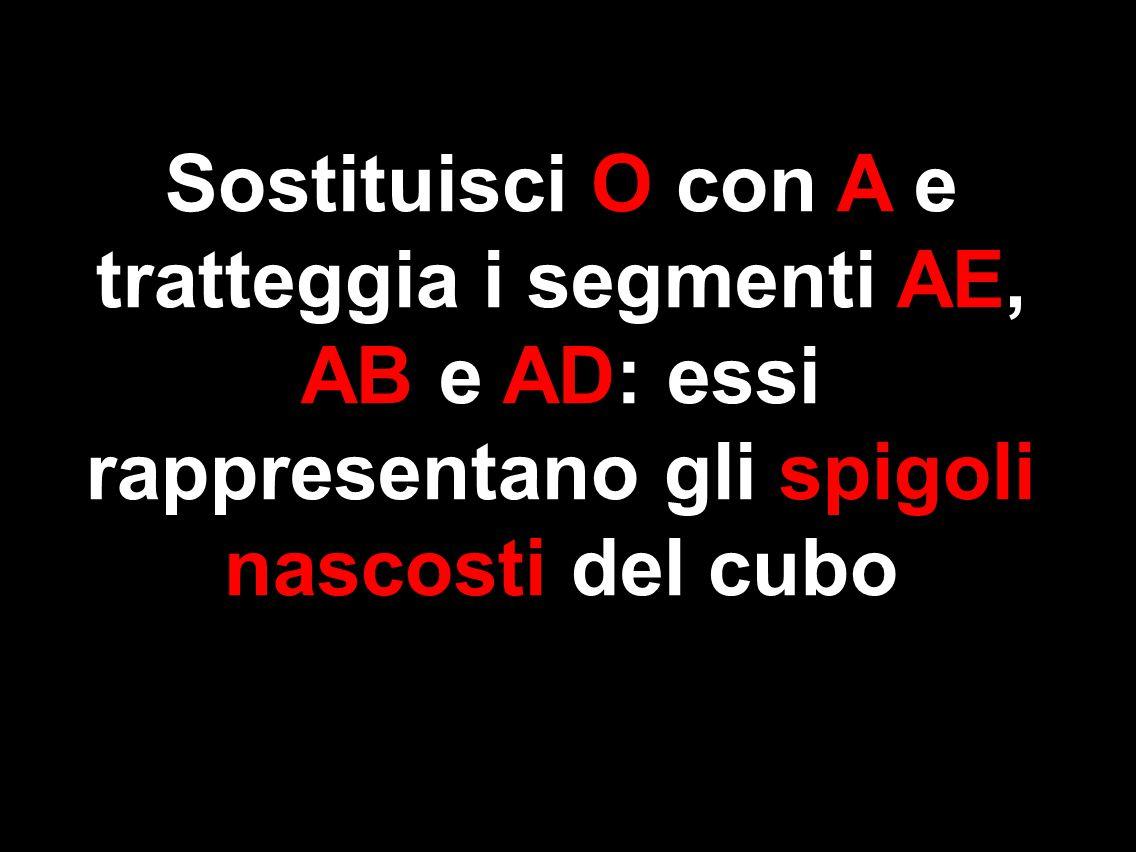 Sostituisci O con A e tratteggia i segmenti AE, AB e AD: essi rappresentano gli spigoli nascosti del cubo