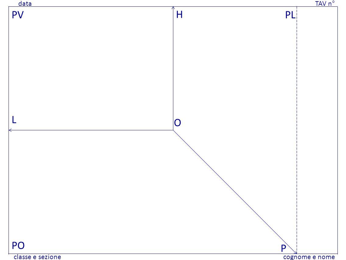 PV H PL L O PO P data data TAV n° TAV n° classe e sezione