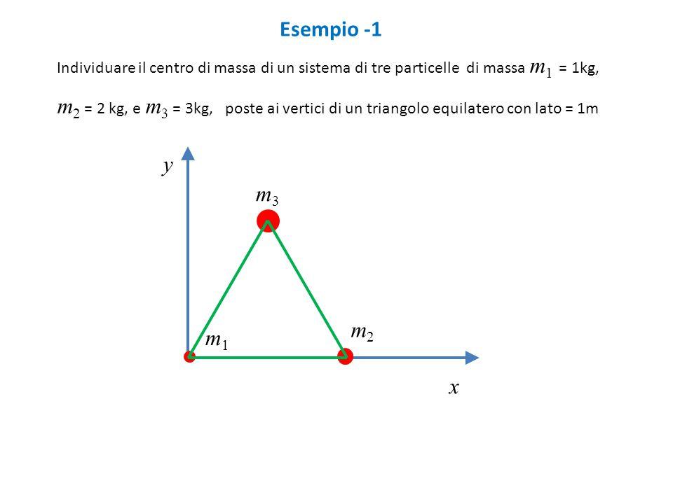 Esempio -1 Individuare il centro di massa di un sistema di tre particelle di massa m1 = 1kg,