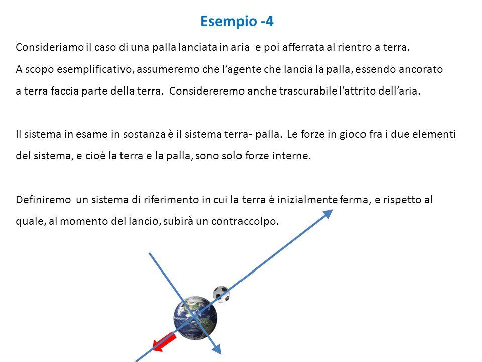 Esempio -4 Consideriamo il caso di una palla lanciata in aria e poi afferrata al rientro a terra.