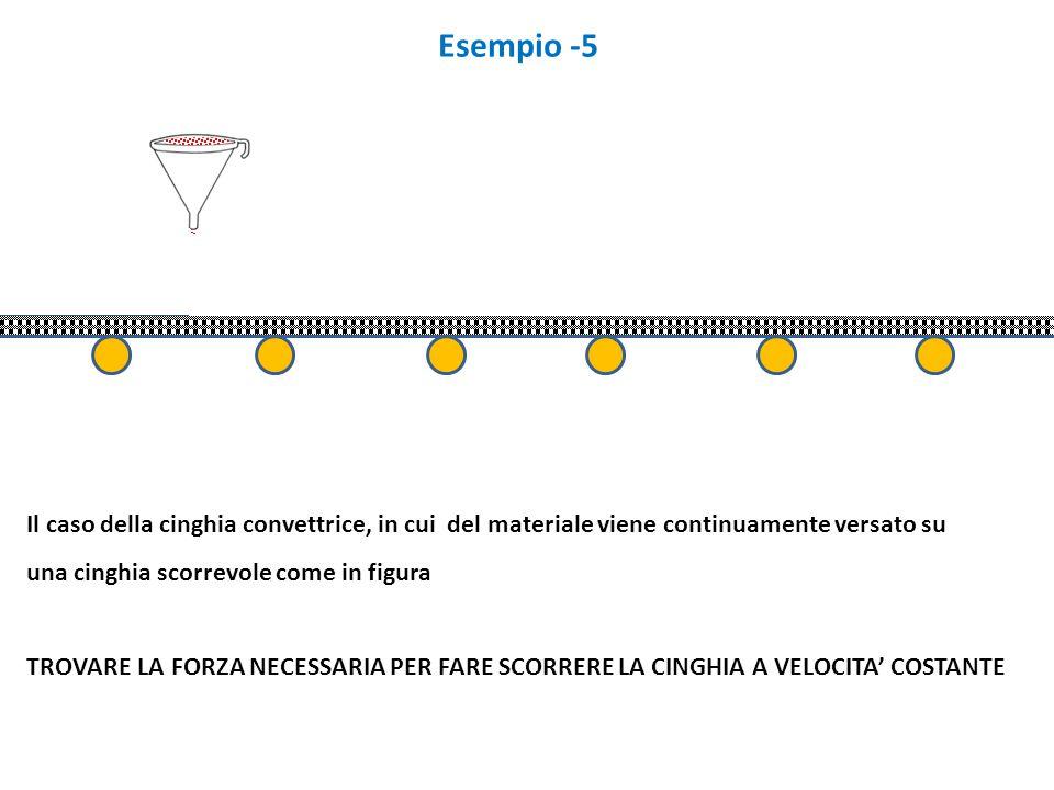 Esempio -5 Il caso della cinghia convettrice, in cui del materiale viene continuamente versato su.