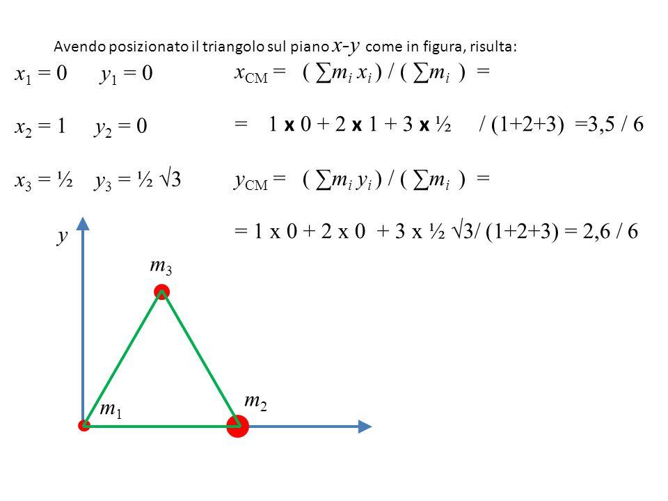 x1 = 0 y1 = 0 xCM = ( ∑mi xi ) / ( ∑mi ) = x2 = 1 y2 = 0