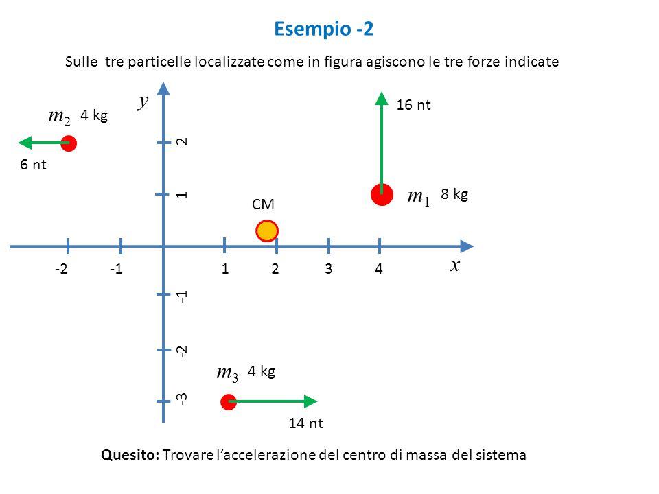 Esempio -2 Sulle tre particelle localizzate come in figura agiscono le tre forze indicate. y. 16 nt.