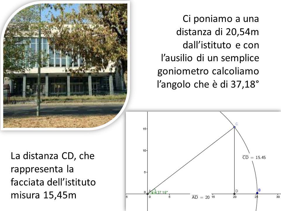 Ci poniamo a una distanza di 20,54m dall'istituto e con l'ausilio di un semplice goniometro calcoliamo l'angolo che è di 37,18°