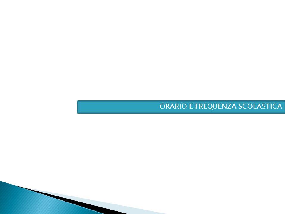 ORARIO E FREQUENZA SCOLASTICA