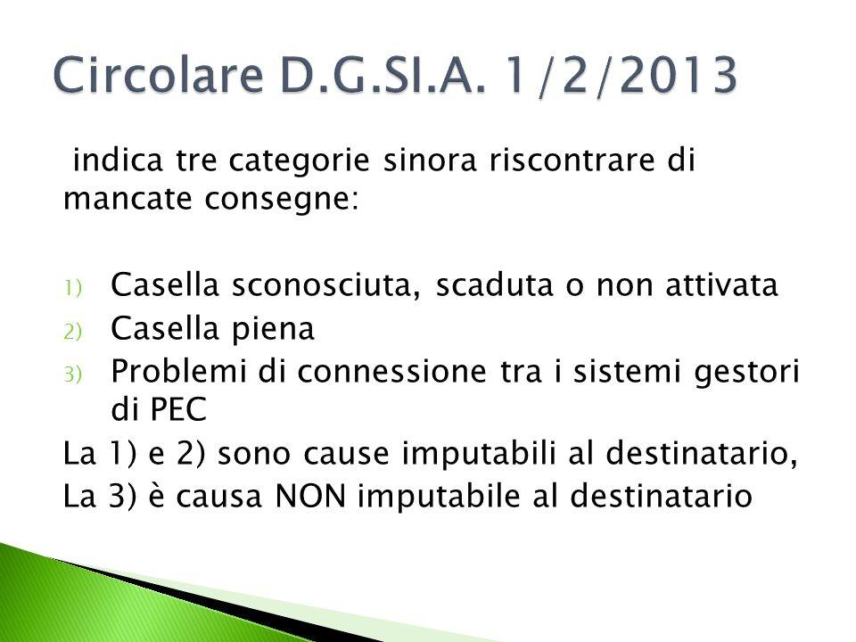 Circolare D.G.SI.A. 1/2/2013 indica tre categorie sinora riscontrare di mancate consegne: Casella sconosciuta, scaduta o non attivata.