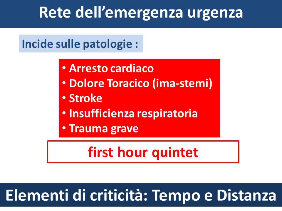 Rete dell'emergenza urgenza Elementi di criticità: Tempo e Distanza