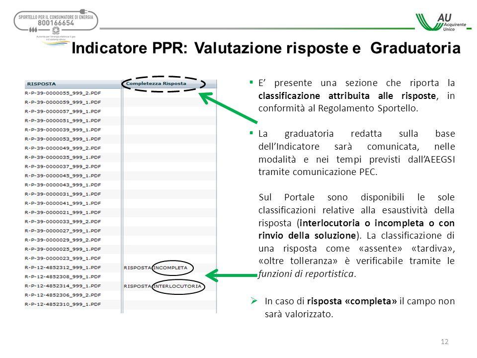 Indicatore PPR: Valutazione risposte e Graduatoria
