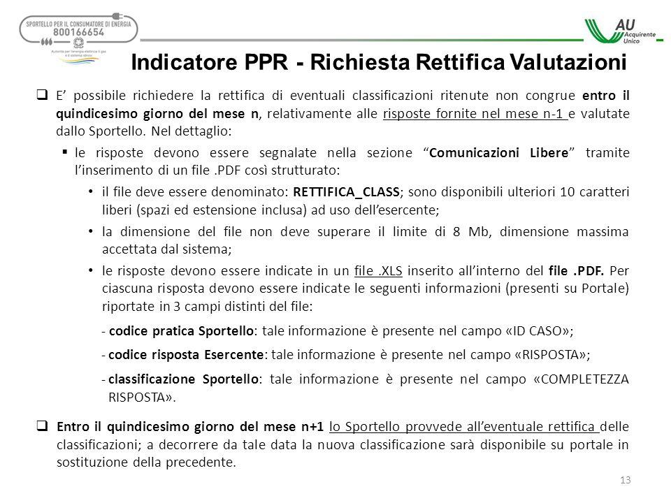 Indicatore PPR - Richiesta Rettifica Valutazioni