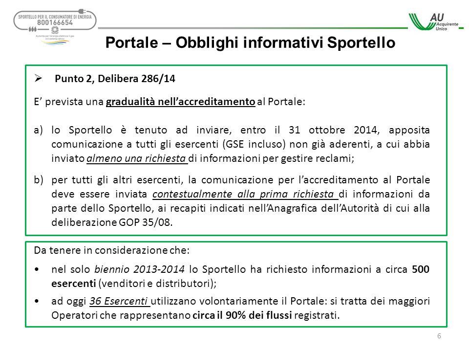Portale – Obblighi informativi Sportello
