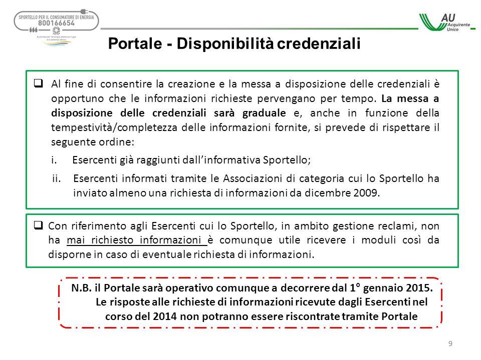 Portale - Disponibilità credenziali