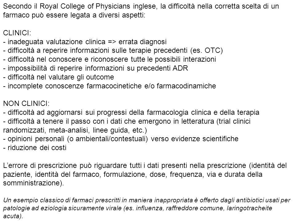 inadeguata valutazione clinica => errata diagnosi