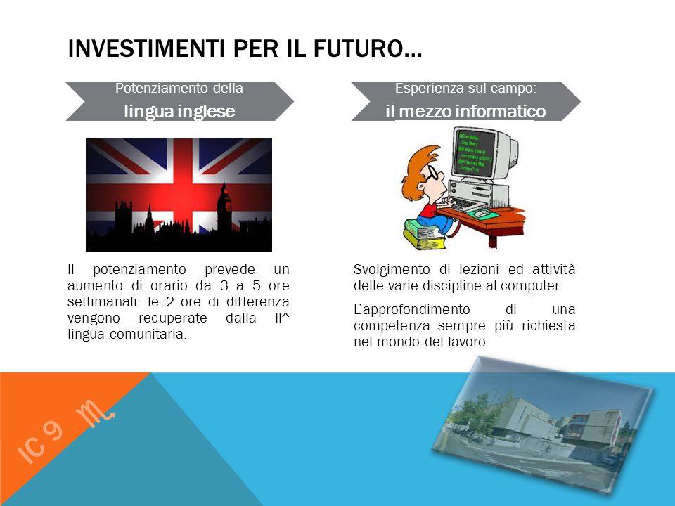 investimenti per il futuro…