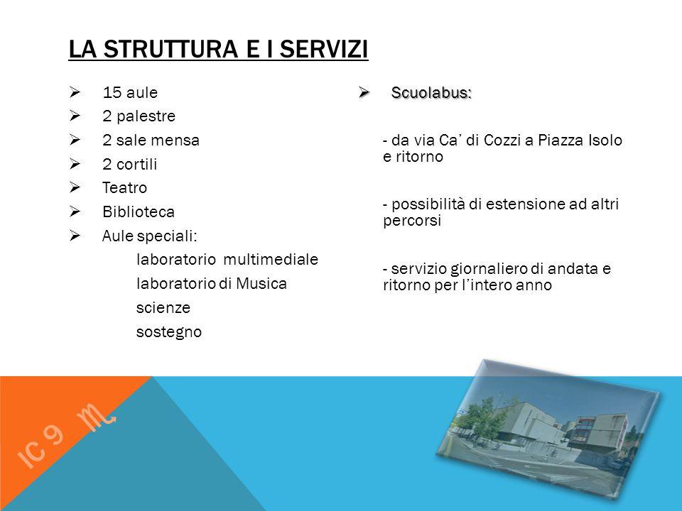 La struttura e i servizi
