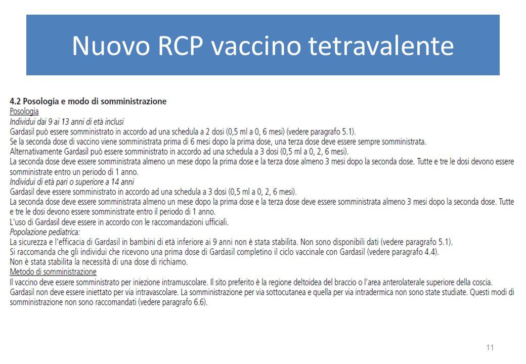 Vaccino tetravalente