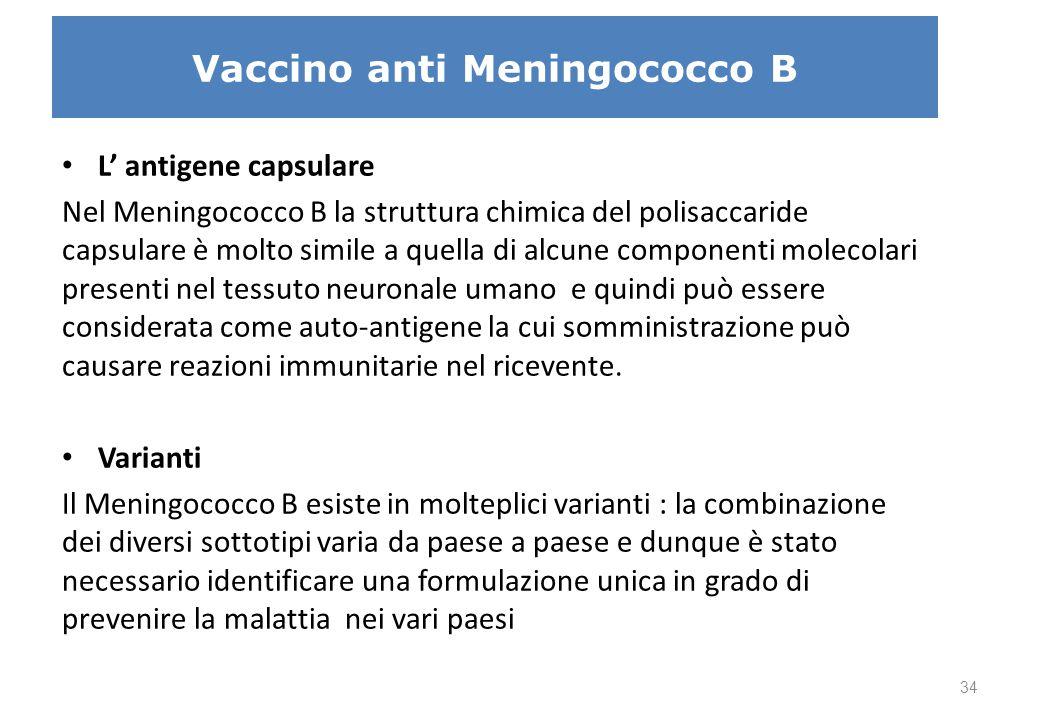 il Vaccino anti Men B
