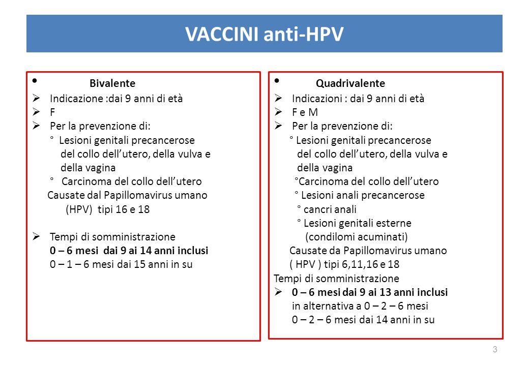 Le coperture vaccinali