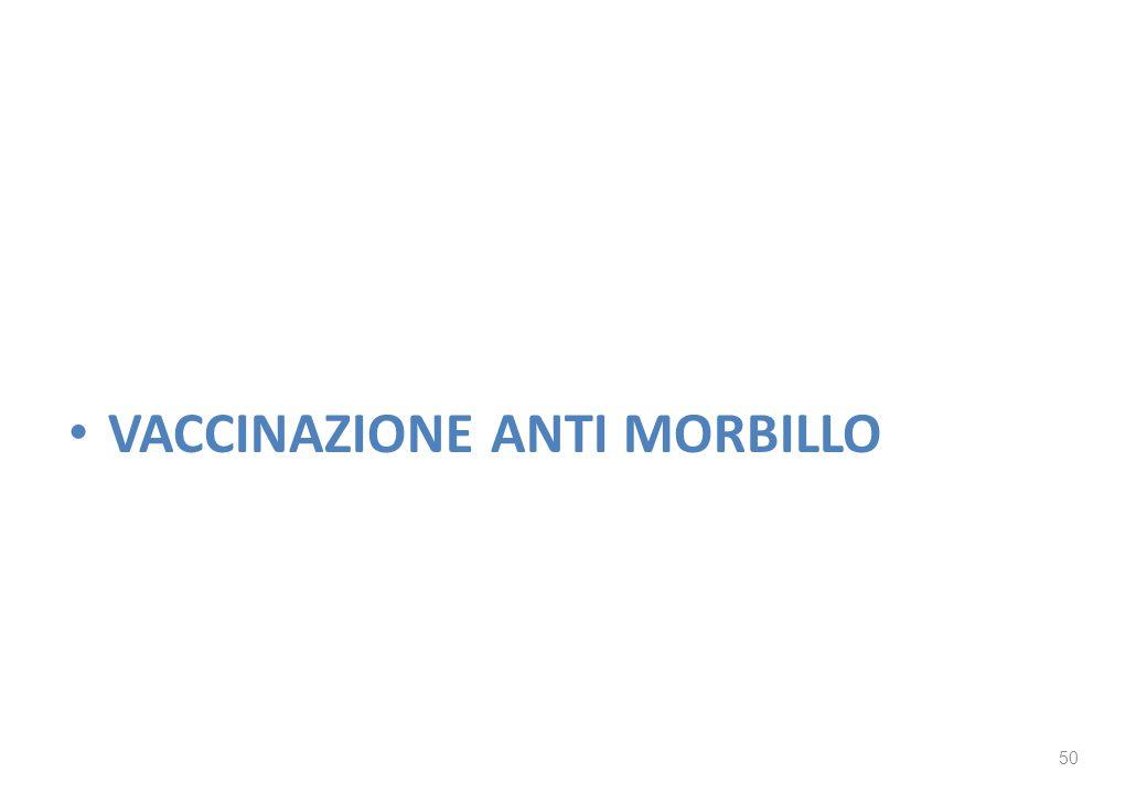 Coperture Vaccinali dati Regione Campania