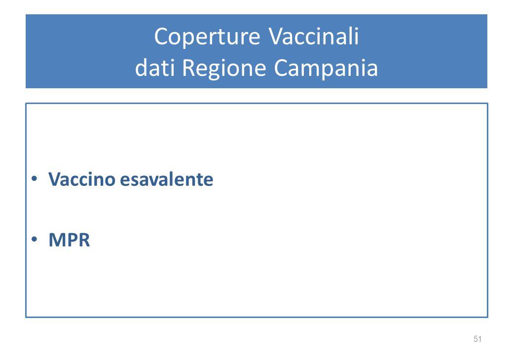 Coperture vaccinali al 24° mese d età ciclo base (3 dosi) - Anno 2012*