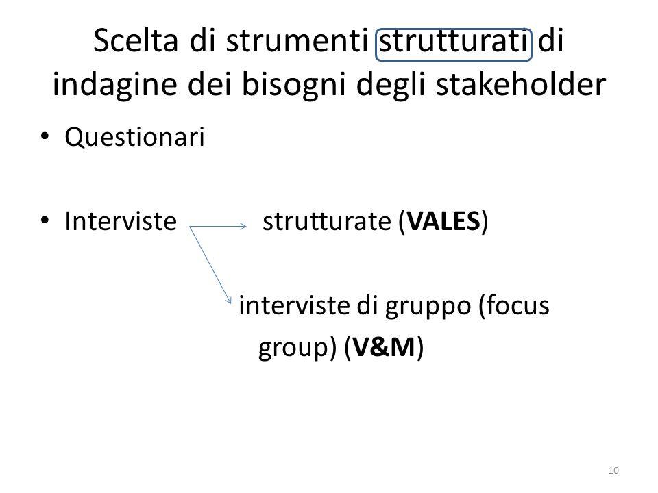 Scelta di strumenti strutturati di indagine dei bisogni degli stakeholder