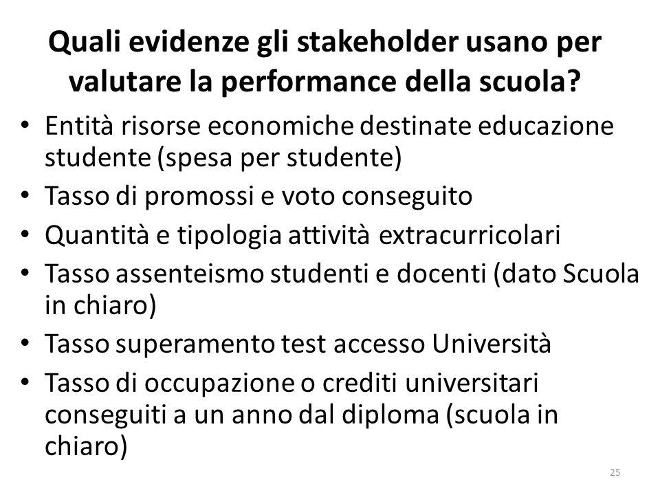 Quali evidenze gli stakeholder usano per valutare la performance della scuola