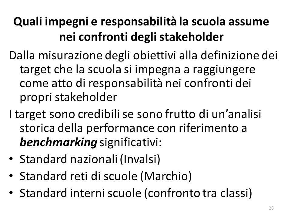 Quali impegni e responsabilità la scuola assume nei confronti degli stakeholder