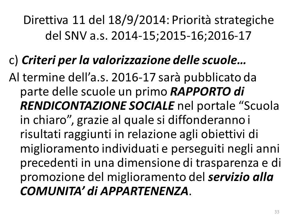 Direttiva 11 del 18/9/2014: Priorità strategiche del SNV a. s