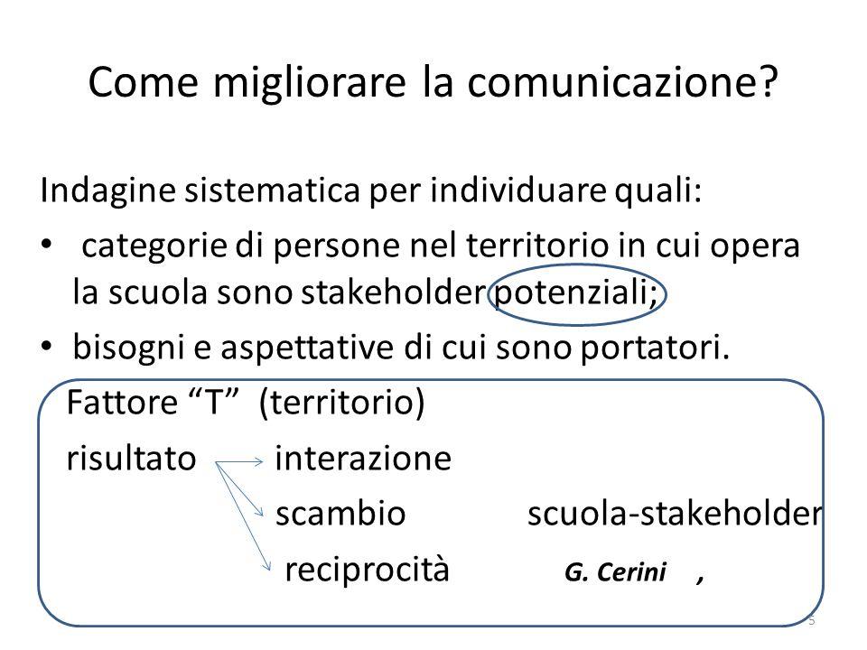 Come migliorare la comunicazione