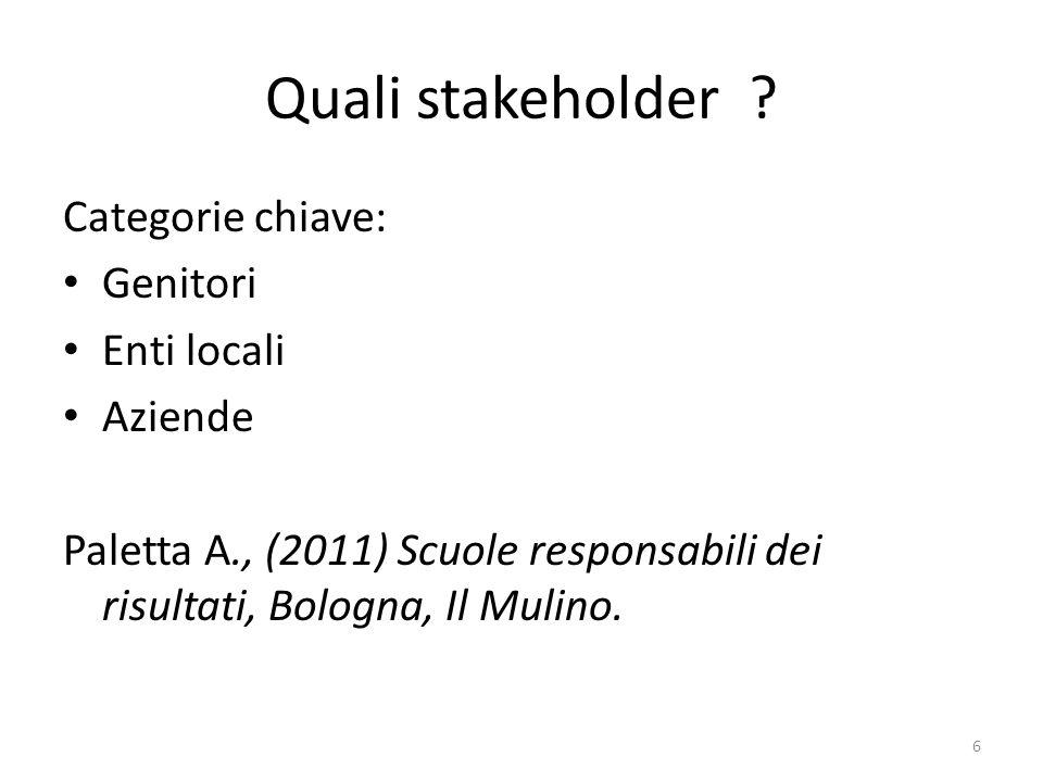 Quali stakeholder Categorie chiave: Genitori Enti locali Aziende