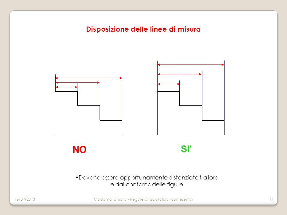 Disposizione delle linee di misura