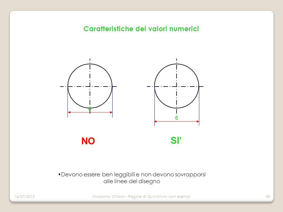 Caratteristiche dei valori numerici