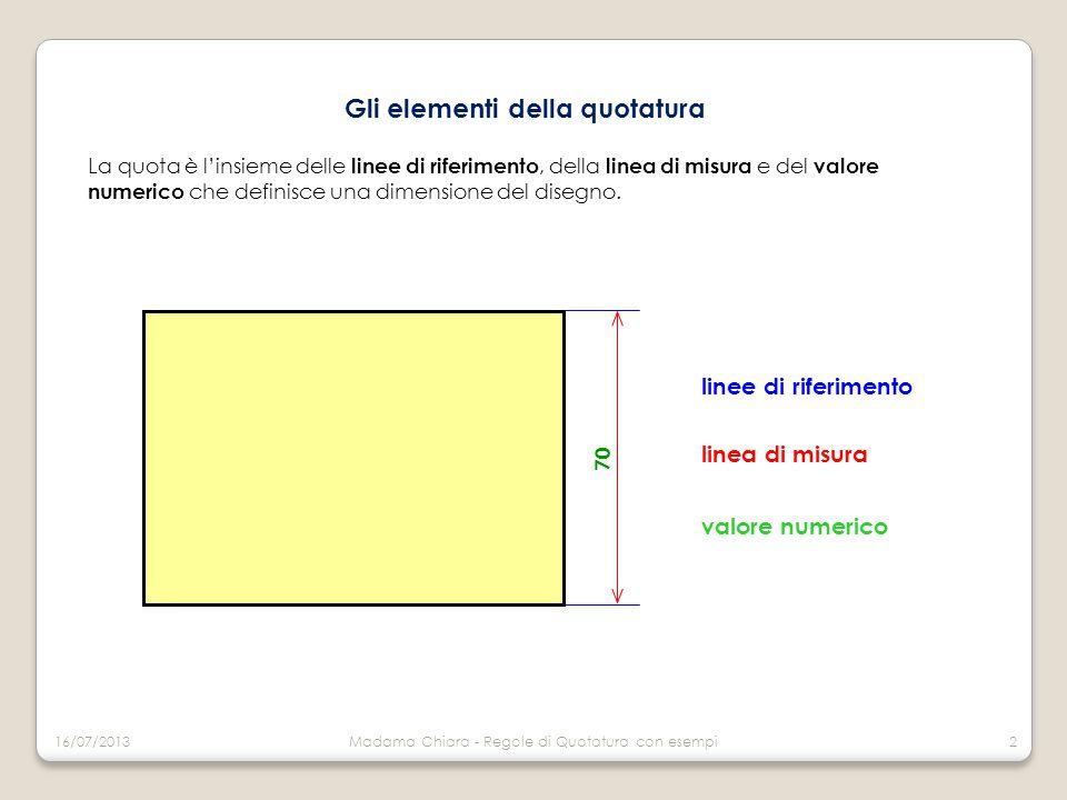 Madama Chiara - Regole di Quotatura con esempi