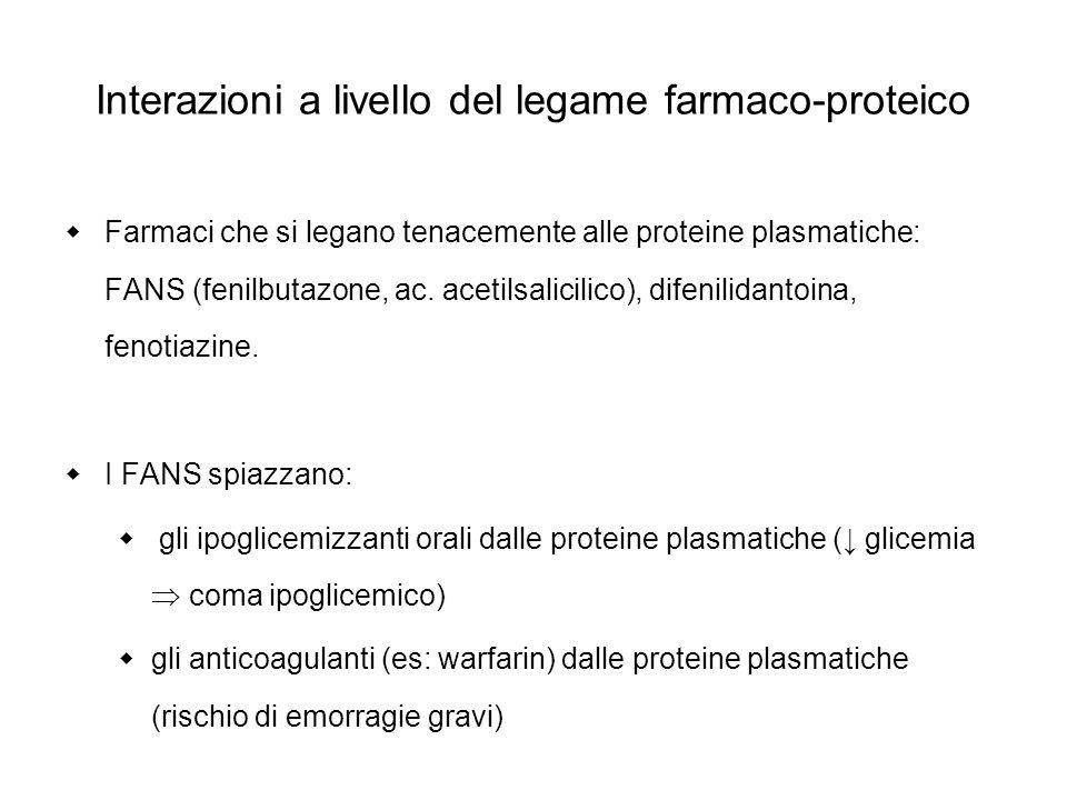 Interazioni a livello del legame farmaco-proteico