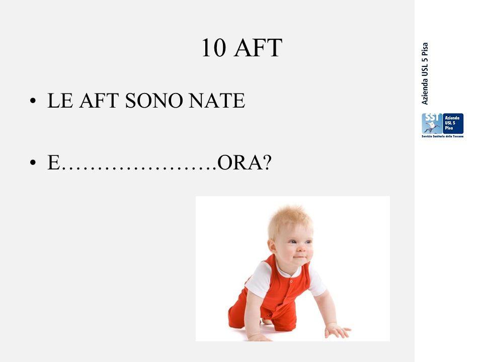 10 AFT LE AFT SONO NATE E………………….ORA