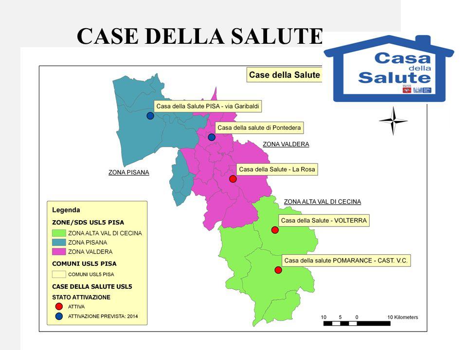 CASE DELLA SALUTE